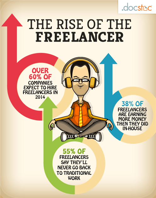 The Rise of the Freelancer