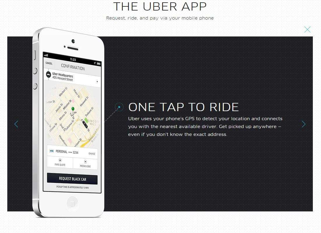 Independent Contractor v Employee: What Really Happened with Uber?