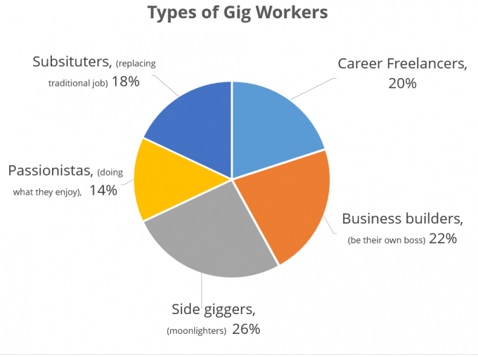 How Happy Is Your Uber Driver? Survey Offers Candid Glimpse Of Gig-Economy Workers