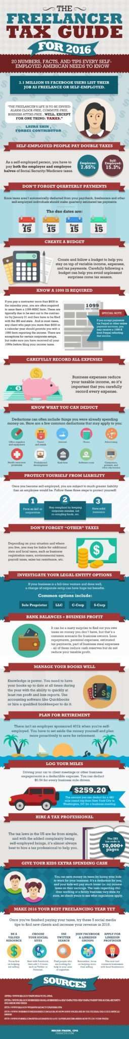 Filing Freelance Taxes: A Handy Cheat Sheet — Infographic
