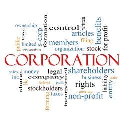 Corporation word cloud
