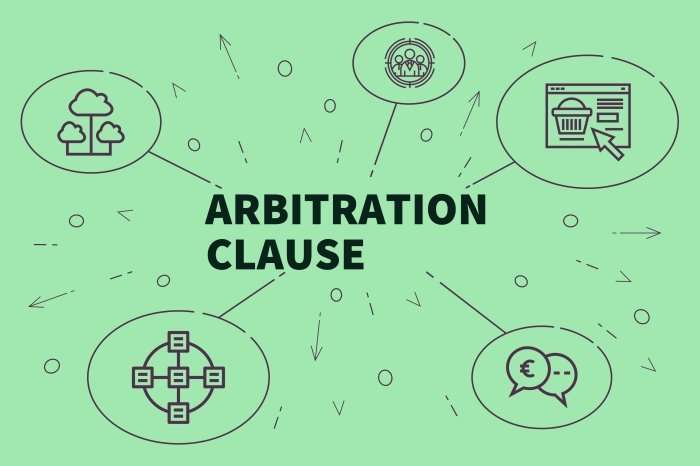 Questions To Ask When Changing Your Arbitration Clause