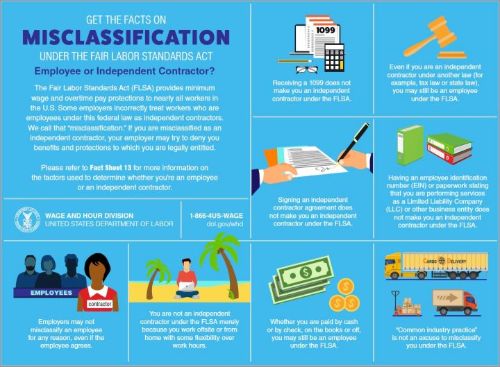 get the facts on misclassification